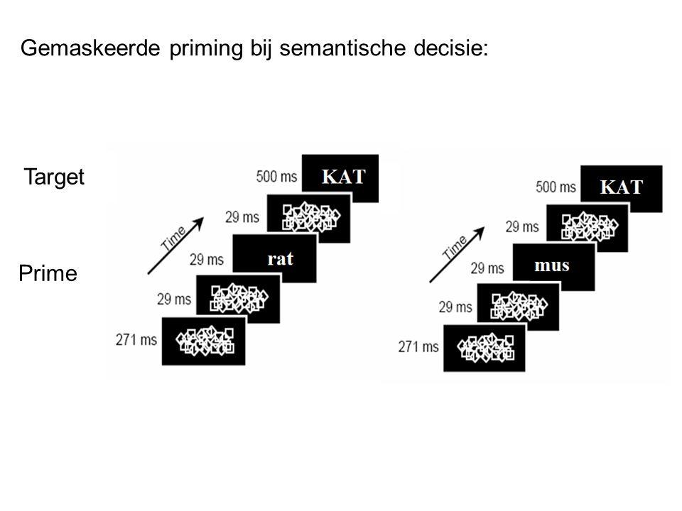 Prime Target Gemaskeerde priming bij semantische decisie: