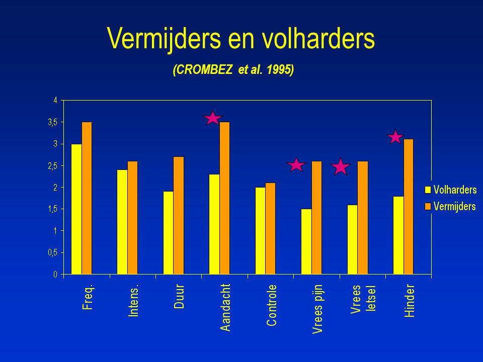 Vermijders en volharders (CROMBEZ et al. 1995)