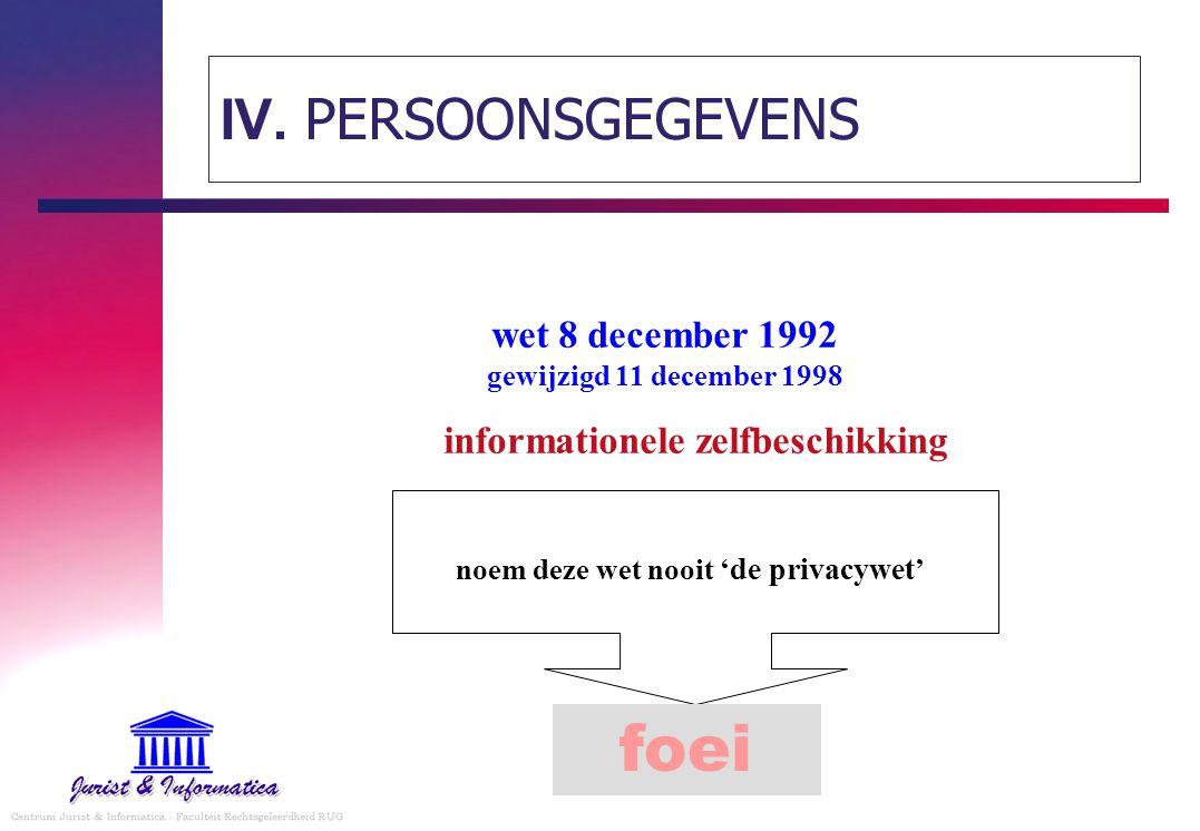IV. PERSOONSGEGEVENS wet 8 december 1992 gewijzigd 11 december 1998 informationele zelfbeschikking noem deze wet nooit ' de privacywet ' foei
