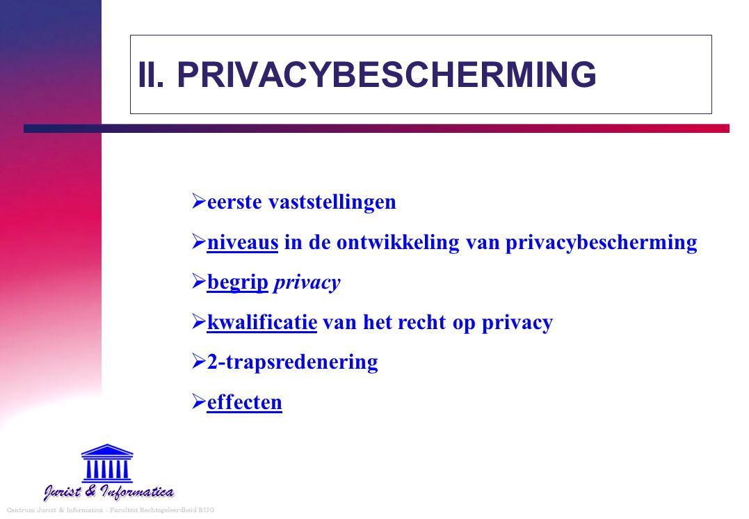 II. PRIVACYBESCHERMING  eerste vaststellingen  niveaus in de ontwikkeling van privacybescherming  begrip privacy  kwalificatie van het recht op pr
