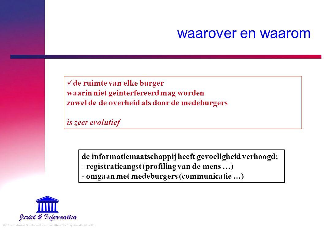 Overzicht  basiselementen  privacybescherming  communicatiebescherming  persoonsgegevensbescherming