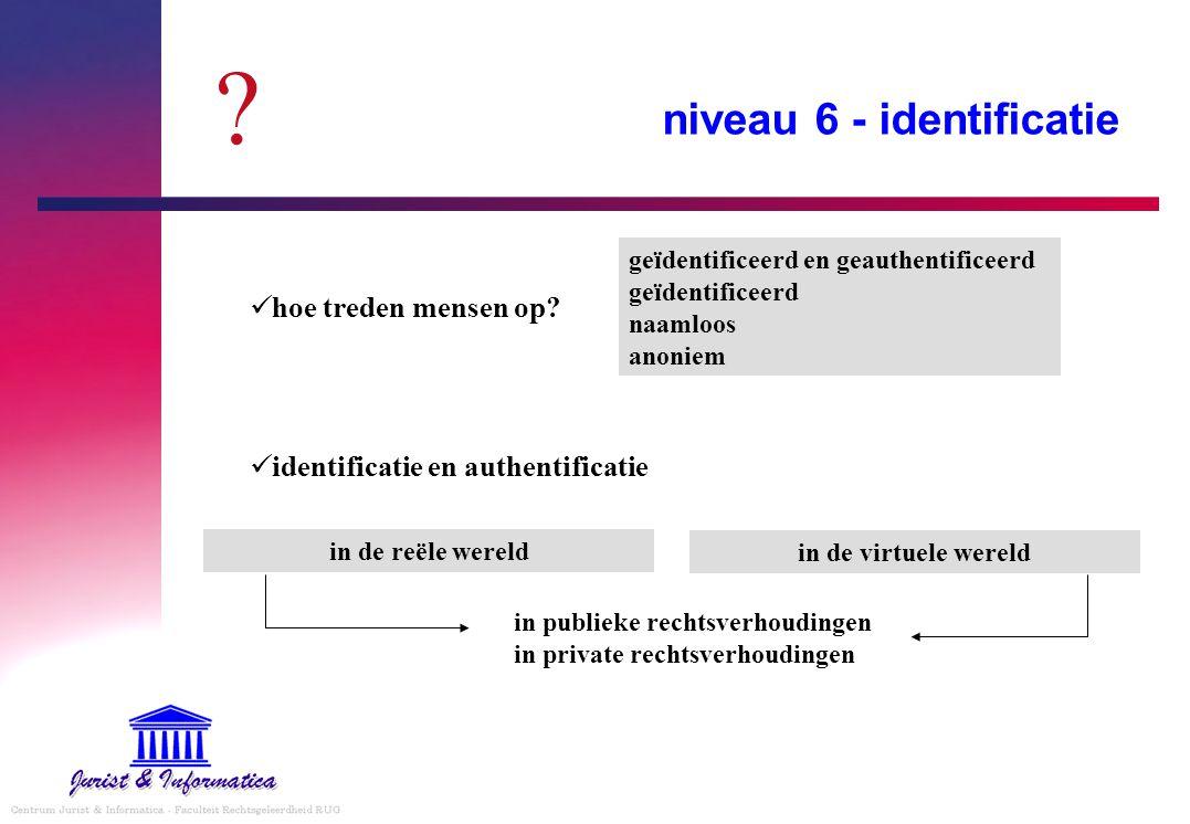 niveau 6 - identificatie ? hoe treden mensen op? identificatie en authentificatie geïdentificeerd en geauthentificeerd geïdentificeerd naamloos anonie