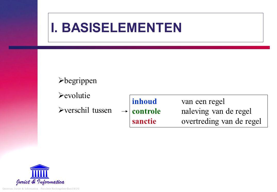 verwerking Vrijstelling van aangifte Voorwaarden (art.