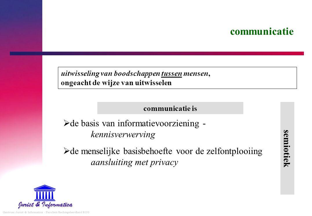 communicatie uitwisseling van boodschappen tussen mensen, ongeacht de wijze van uitwisselen  de basis van informatievoorziening - kennisverwerving 