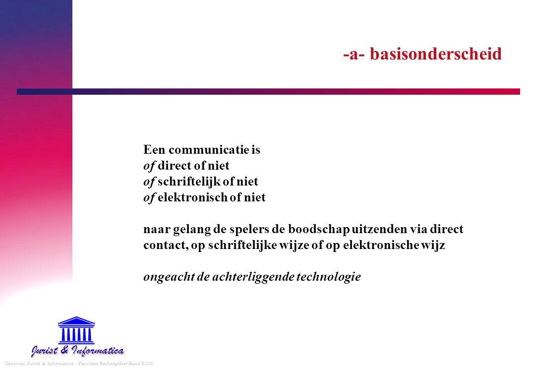 -a- basisonderscheid Een communicatie is of direct of niet of schriftelijk of niet of elektronisch of niet naar gelang de spelers de boodschap uitzend
