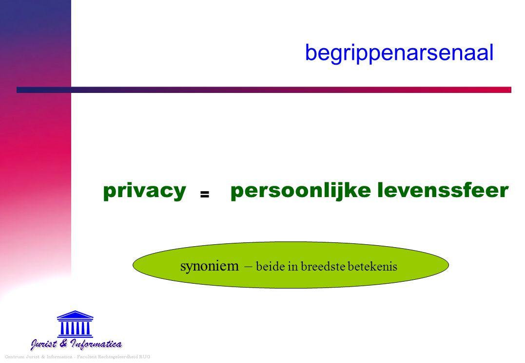 begrippenarsenaal privacypersoonlijke levenssfeer = synoniem – beide in breedste betekenis