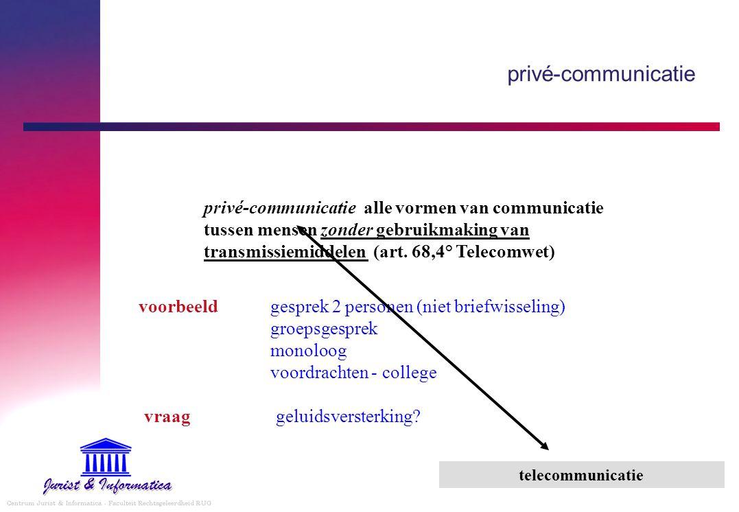 privé-communicatie privé-communicatie alle vormen van communicatie tussen mensen zonder gebruikmaking van transmissiemiddelen (art. 68,4° Telecomwet)