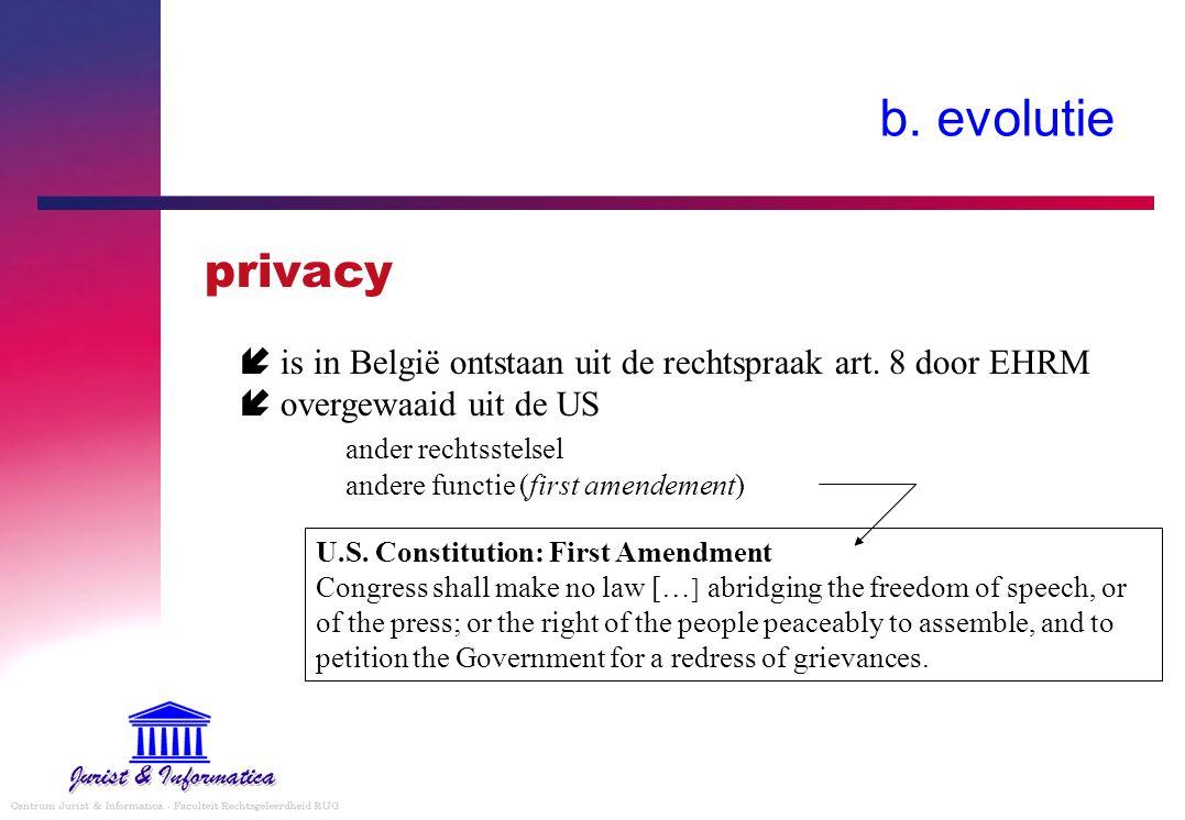 evolutie  van een grondrecht (art.8 EVRM - art.