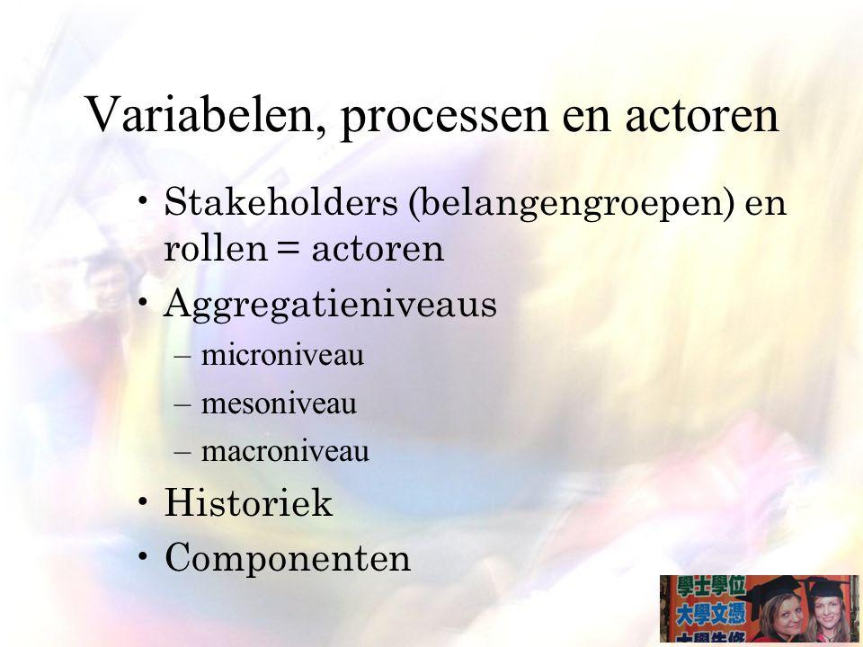 Variabelen, processen en actoren Stakeholders (belangengroepen) en rollen = actoren Aggregatieniveaus –microniveau –mesoniveau –macroniveau Historiek Componenten