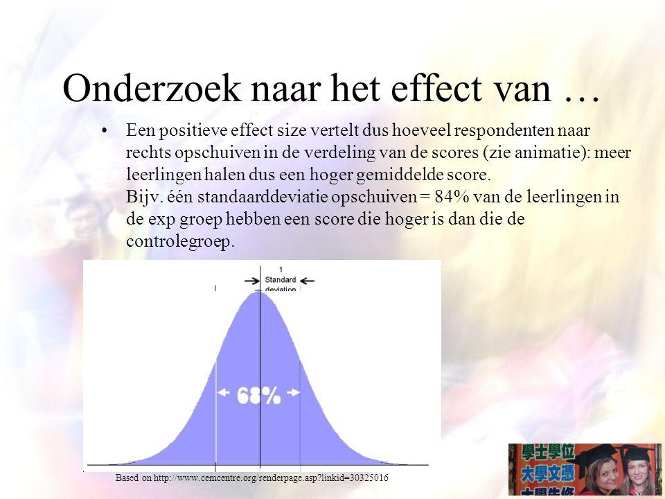 Onderzoek naar het effect van … Een positieve effect size vertelt dus hoeveel respondenten naar rechts opschuiven in de verdeling van de scores (zie animatie): meer leerlingen halen dus een hoger gemiddelde score.