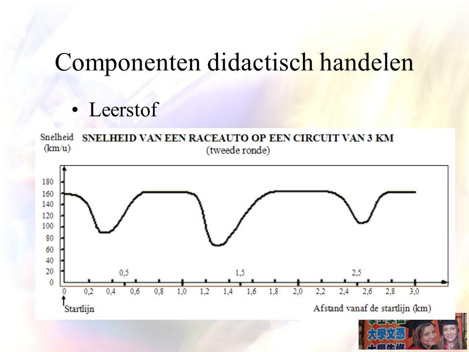 Componenten didactisch handelen Leerstof