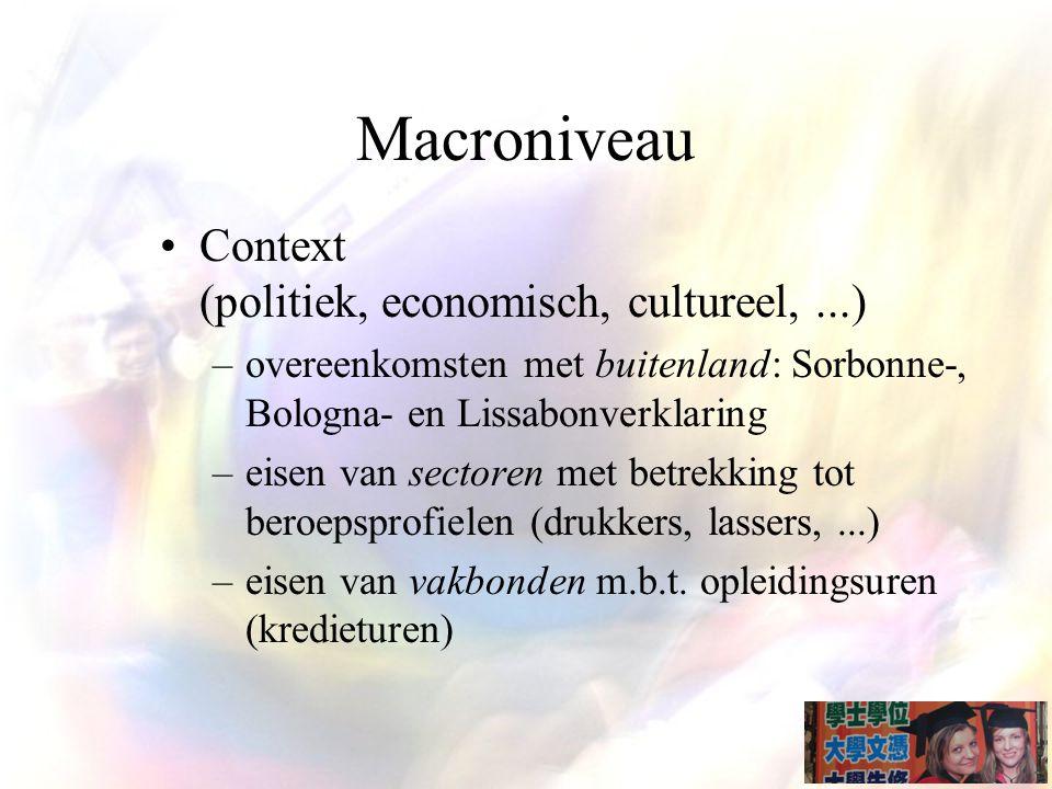 Macroniveau Context (politiek, economisch, cultureel,...) –overeenkomsten met buitenland: Sorbonne-, Bologna- en Lissabonverklaring –eisen van sectoren met betrekking tot beroepsprofielen (drukkers, lassers,...) –eisen van vakbonden m.b.t.