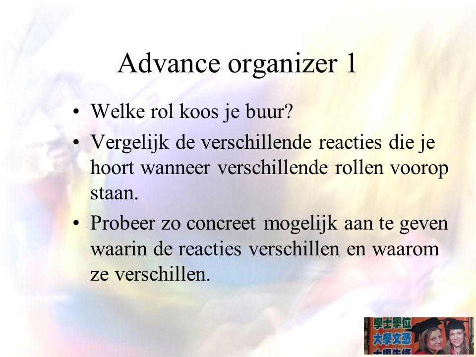 Advance organizer 1 Welke rol koos je buur.