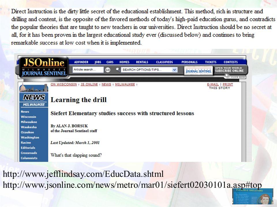 http://www.jefflindsay.com/EducData.shtml http://www.jsonline.com/news/metro/mar01/siefert02030101a.asp#top