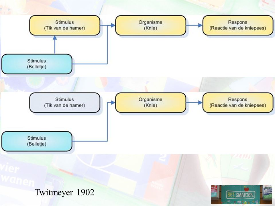 Twitmeyer 1902