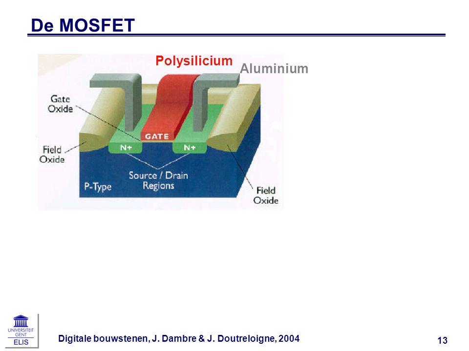 Digitale bouwstenen, J. Dambre & J. Doutreloigne, 2004 13 De MOSFET Polysilicium Aluminium