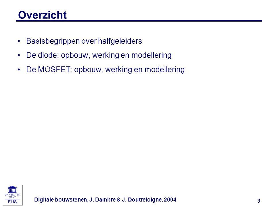 Digitale bouwstenen, J.Dambre & J. Doutreloigne, 2004 44 Totale gate-capaciteit v.e.