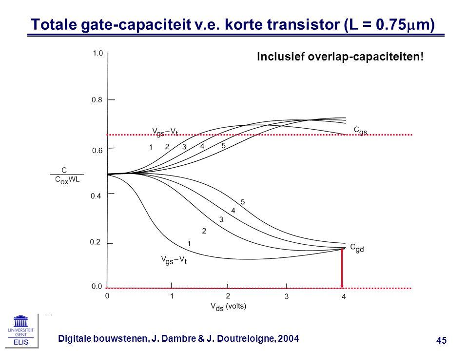 Digitale bouwstenen, J.Dambre & J. Doutreloigne, 2004 45 Totale gate-capaciteit v.e.