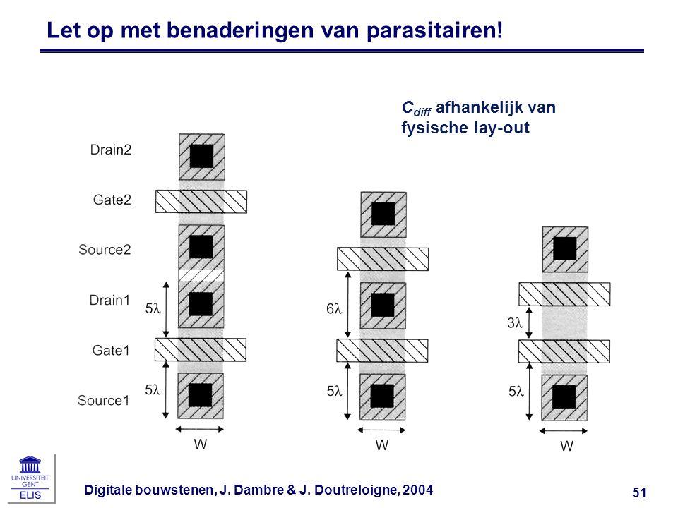 Digitale bouwstenen, J.Dambre & J. Doutreloigne, 2004 51 Let op met benaderingen van parasitairen.