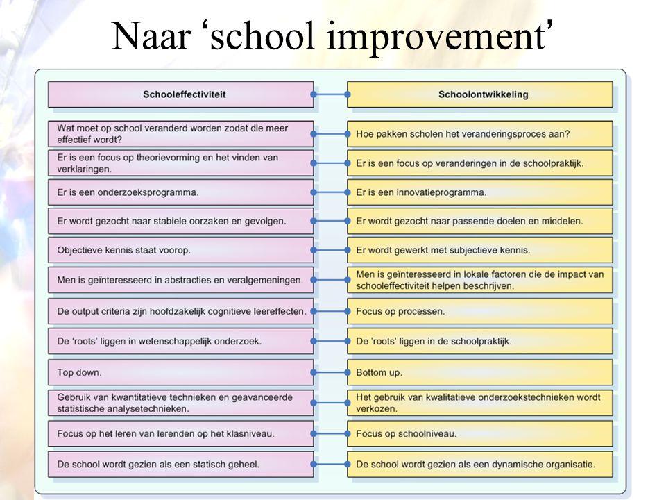 Naar 'school improvement'