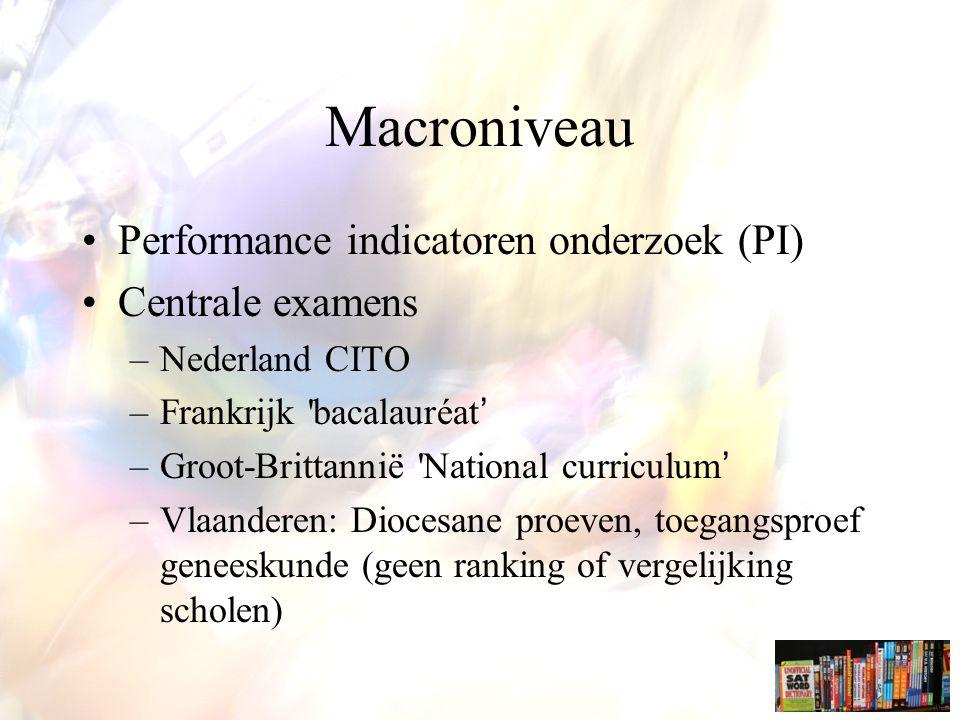 Macroniveau Performance indicatoren onderzoek (PI) Centrale examens –Nederland CITO –Frankrijk bacalauréat' –Groot-Brittannië National curriculum' –Vlaanderen: Diocesane proeven, toegangsproef geneeskunde (geen ranking of vergelijking scholen)