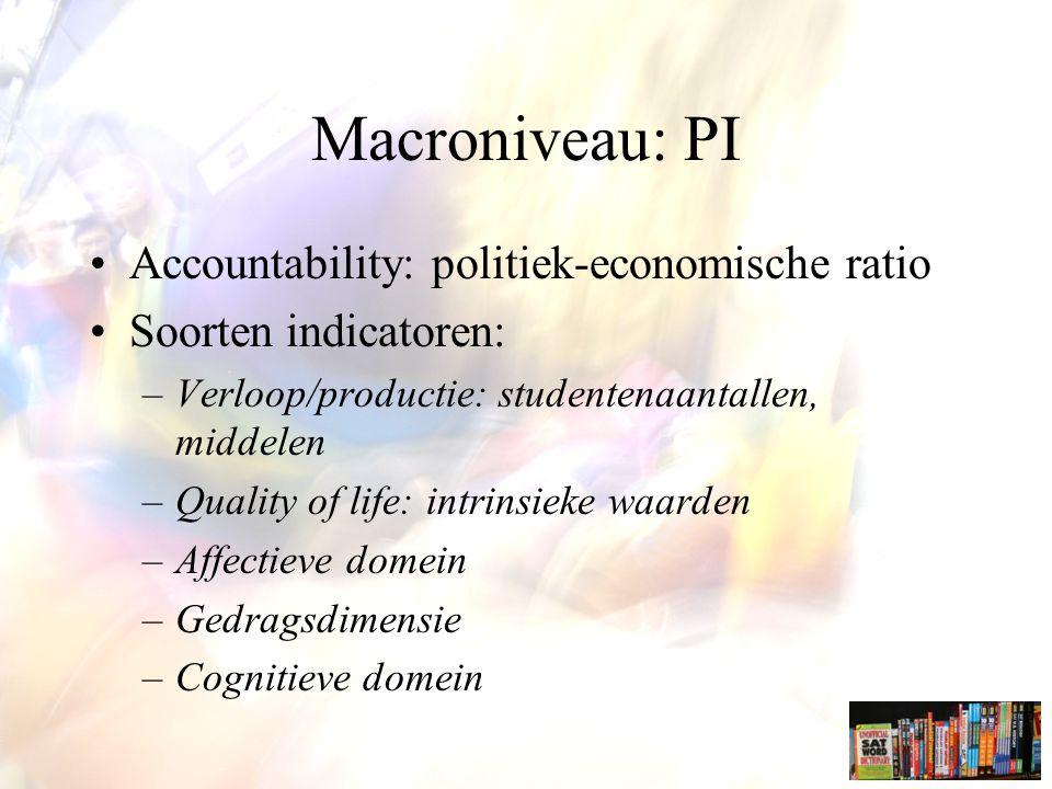 Macroniveau: PI Accountability: politiek-economische ratio Soorten indicatoren: –Verloop/productie: studentenaantallen, middelen –Quality of life: intrinsieke waarden –Affectieve domein –Gedragsdimensie –Cognitieve domein