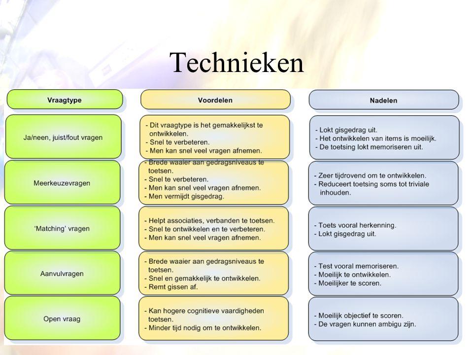 Technieken