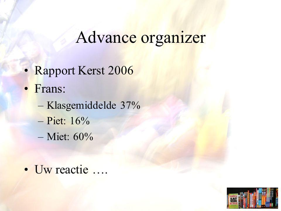 Rapport Kerst 2006 Frans: –Klasgemiddelde 37% –Piet: 16% –Miet: 60% Uw reactie ….