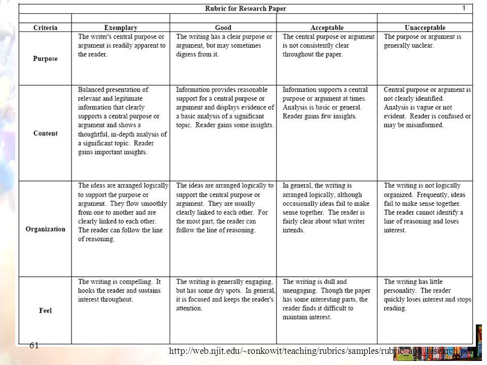 61 http://web.njit.edu/~ronkowit/teaching/rubrics/samples/rubric_apa_research.pdf