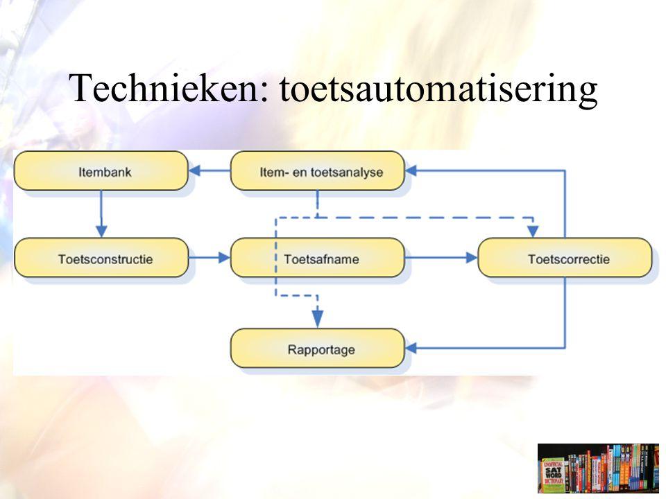 Technieken: toetsautomatisering