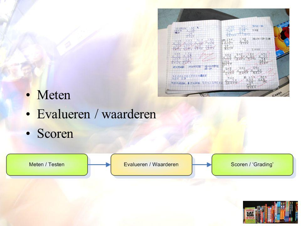 Meten Evalueren / waarderen Scoren