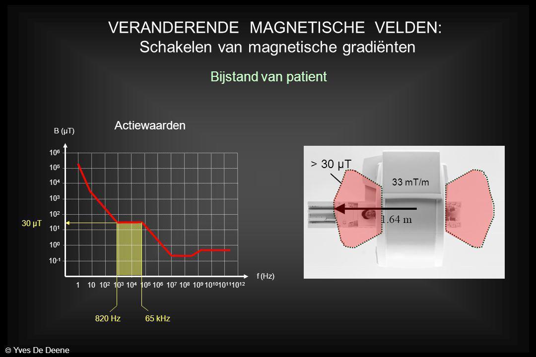 VERANDERENDE MAGNETISCHE VELDEN: Schakelen van magnetische gradiënten > 30 µT 10 -1 10 0 10 1 10 2 10 3 10 4 10 5 10 6 11010 2 10 4 10 5 10 6 10 3 10