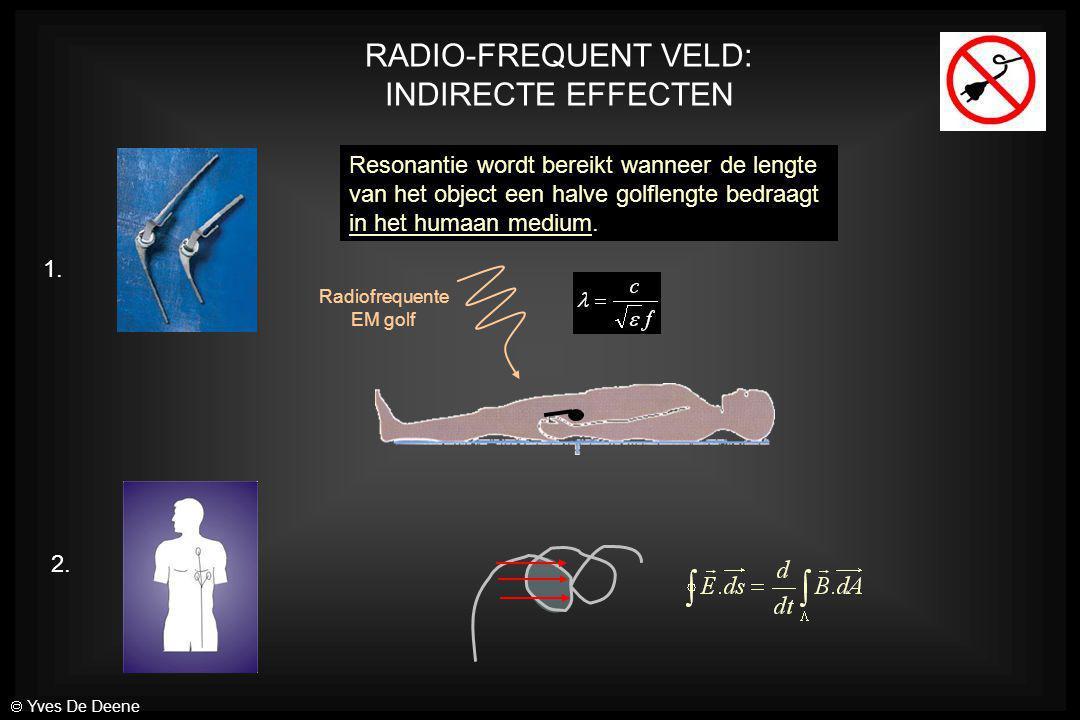 RADIO-FREQUENT VELD: INDIRECTE EFFECTEN Resonantie wordt bereikt wanneer de lengte van het object een halve golflengte bedraagt in het humaan medium.