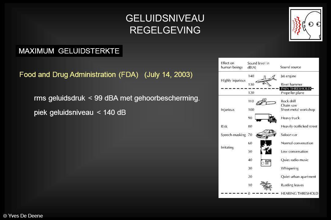GELUIDSNIVEAU REGELGEVING MAXIMUM GELUIDSTERKTE Food and Drug Administration (FDA) (July 14, 2003) rms geluidsdruk < 99 dBA met gehoorbescherming. pie