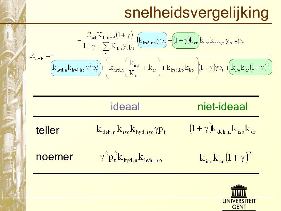 snelheidsvergelijking ideaalniet-ideaal teller noemer