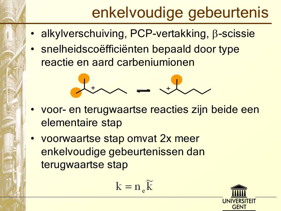 enkelvoudige gebeurtenis alkylverschuiving, PCP-vertakking,  -scissie snelheidscoëfficiënten bepaald door type reactie en aard carbeniumionen voor- e