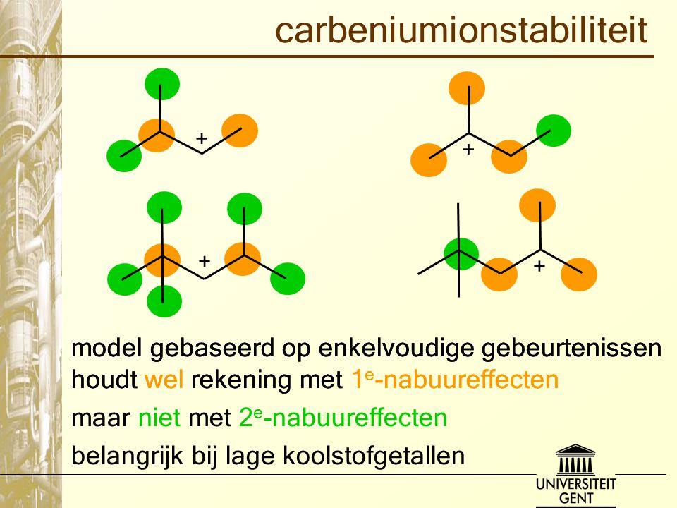model gebaseerd op enkelvoudige gebeurtenissen houdt wel rekening met 1 e -nabuureffecten maar niet met 2 e -nabuureffecten belangrijk bij lage koolst