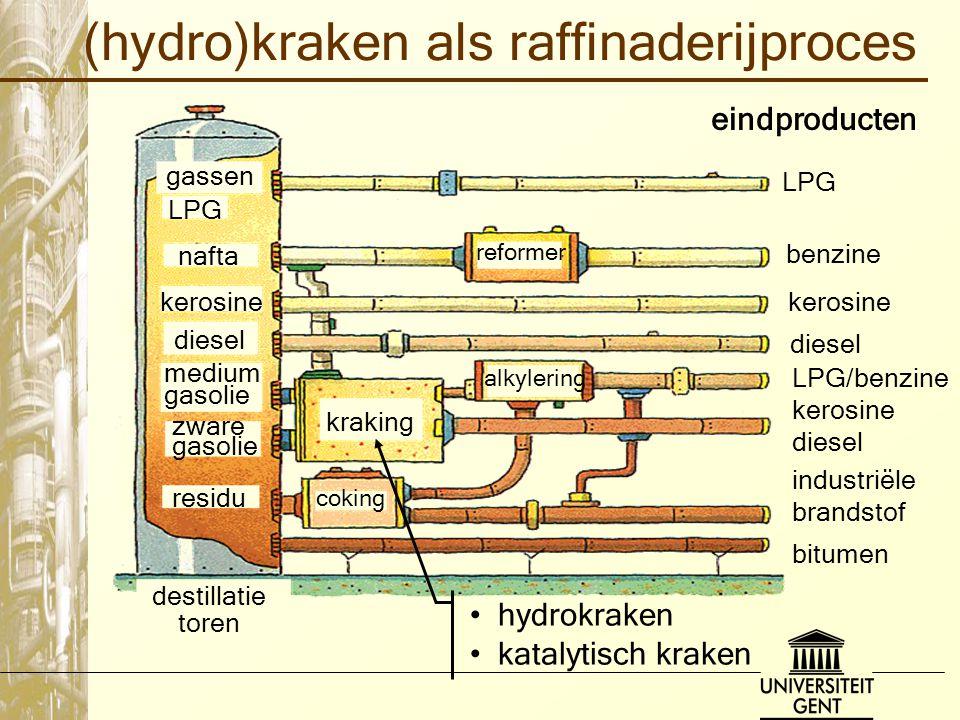raffinaderijcomplex