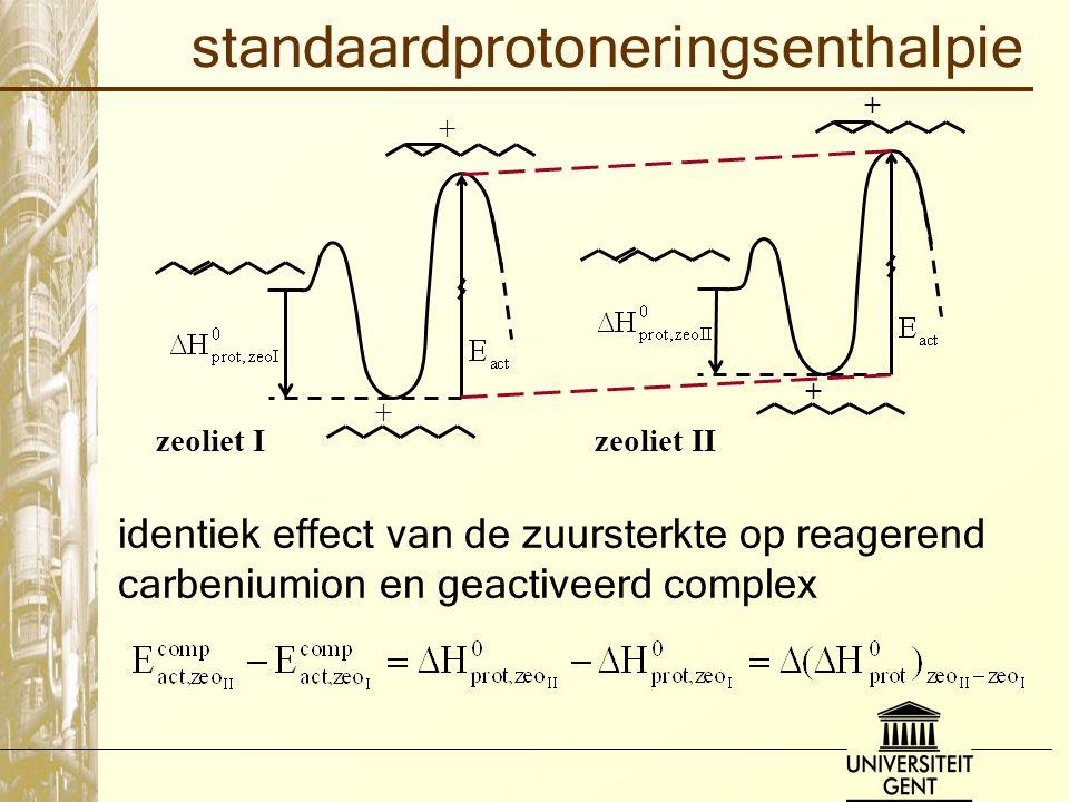 standaardprotoneringsenthalpie identiek effect van de zuursterkte op reagerend carbeniumion en geactiveerd complex + zeoliet Izeoliet II + + +