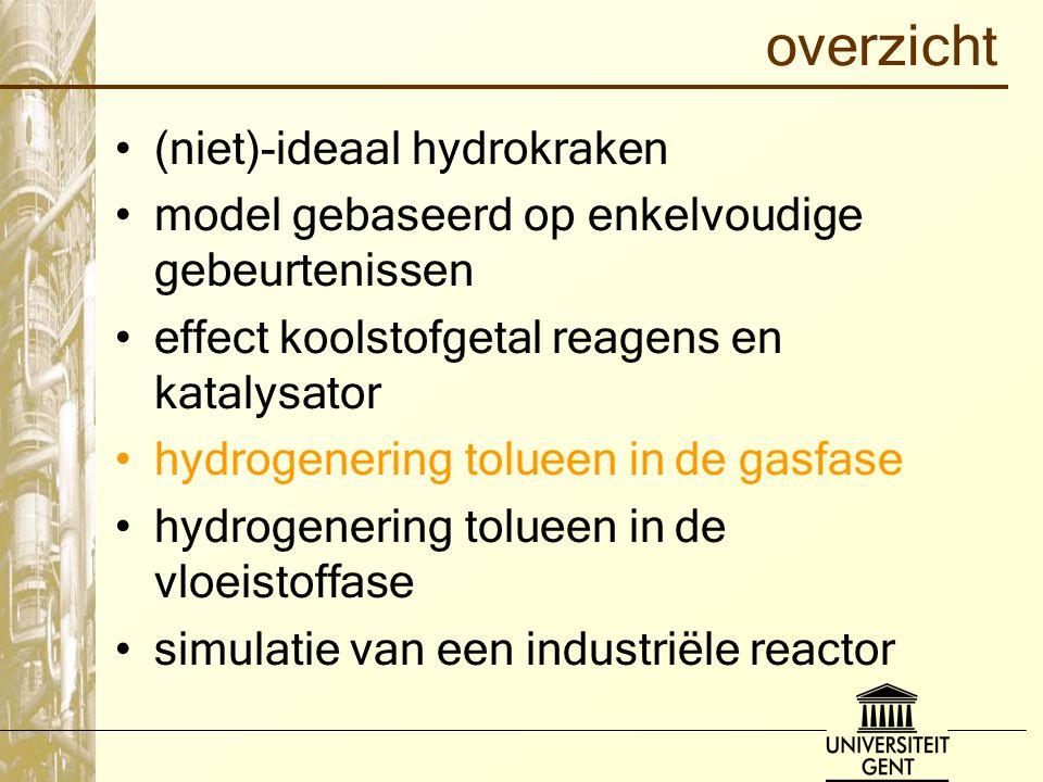 overzicht (niet)-ideaal hydrokraken model gebaseerd op enkelvoudige gebeurtenissen effect koolstofgetal reagens en katalysator hydrogenering tolueen i