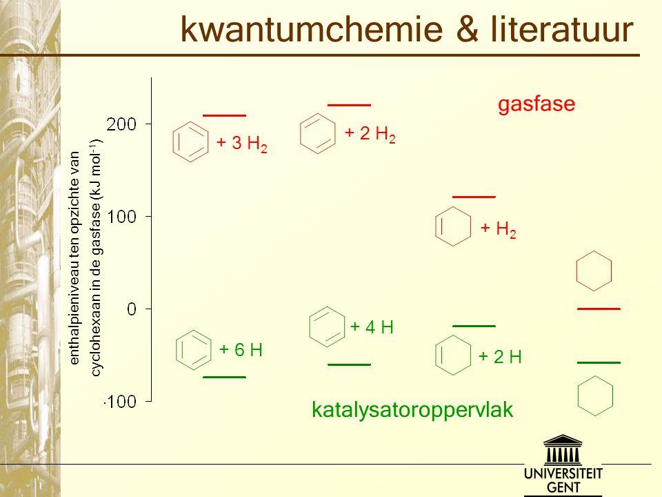 kwantumchemie & literatuur + 3 H 2 + 6 H + 2 H 2 + 4 H + H 2 + 2 H enthalpieniveau ten opzichte van cyclohexaan in de gasfase (kJ mol -1 ) gasfase kat
