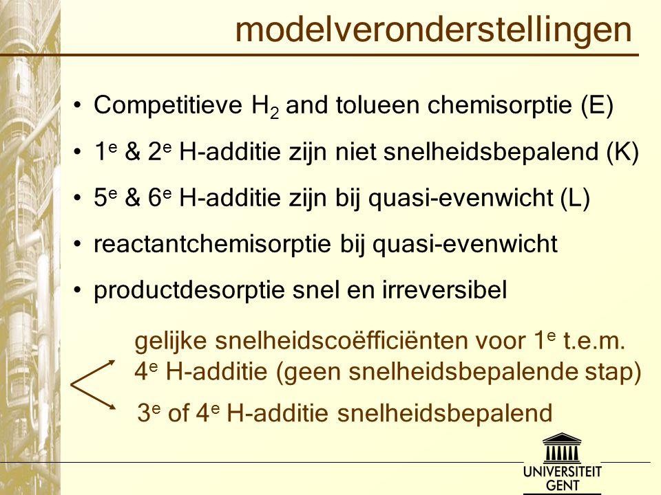 modelveronderstellingen Competitieve H 2 and tolueen chemisorptie (E) 1 e & 2 e H-additie zijn niet snelheidsbepalend (K) 5 e & 6 e H-additie zijn bij