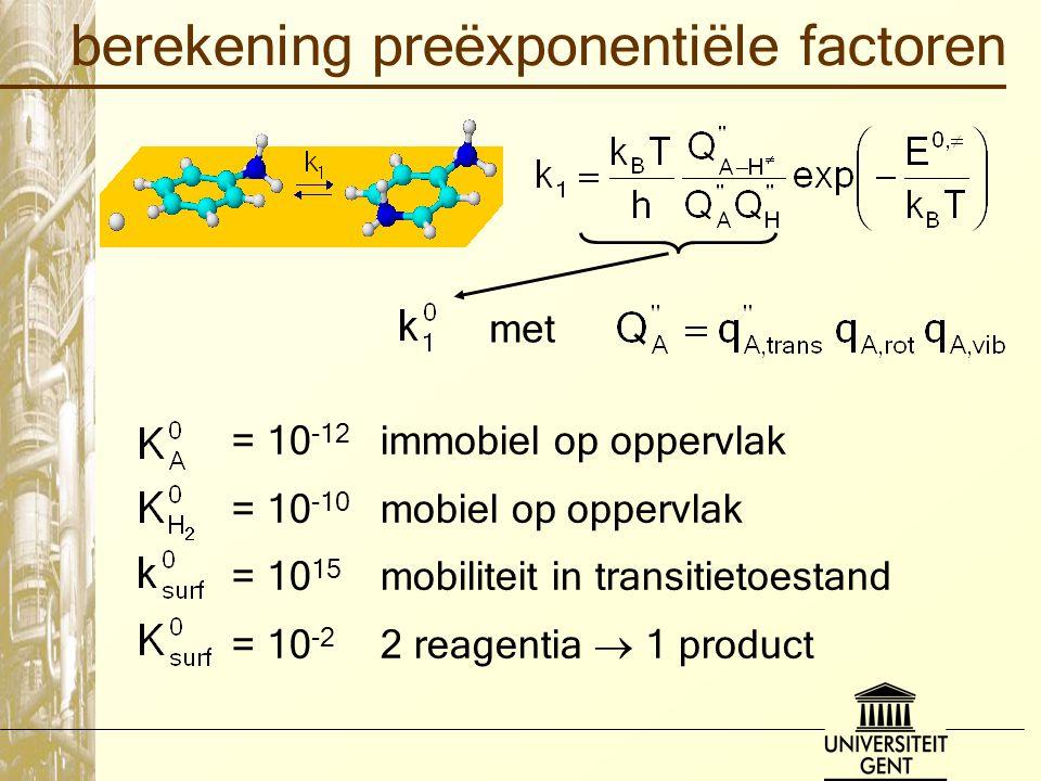 berekening preëxponentiële factoren = 10 -12 immobiel op oppervlak = 10 -10 mobiel op oppervlak = 10 15 mobiliteit in transitietoestand = 10 -2 2 reag