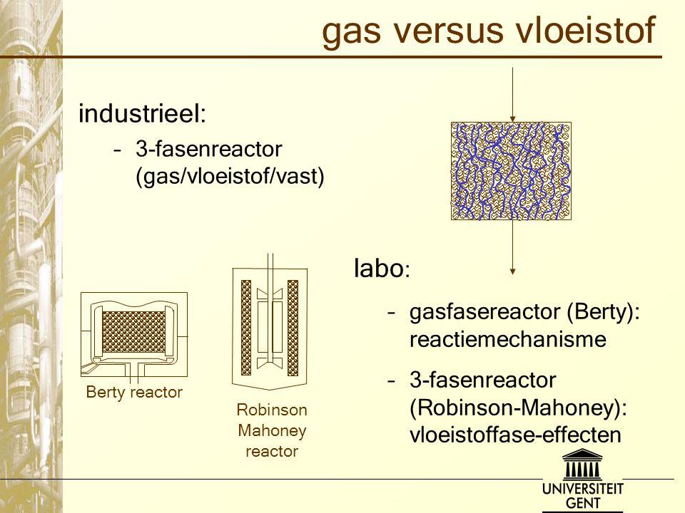 gas versus vloeistof industrieel: –3-fasenreactor (gas/vloeistof/vast) labo : –gasfasereactor (Berty): reactiemechanisme –3-fasenreactor (Robinson-Mah
