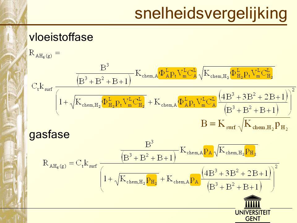 snelheidsvergelijking vloeistoffase gasfase
