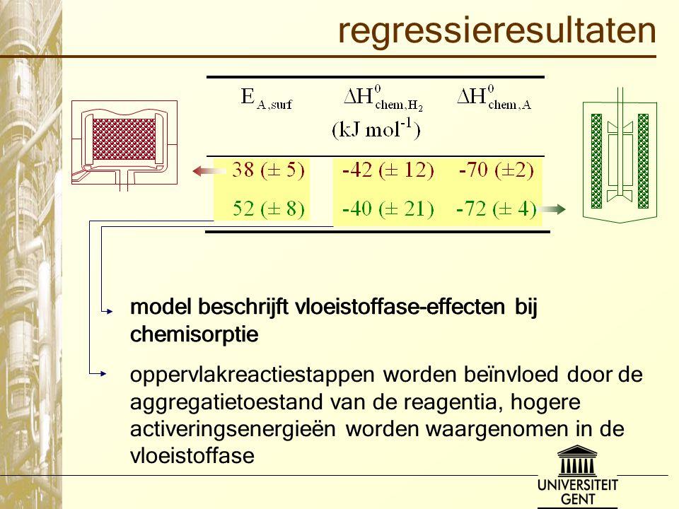 regressieresultaten oppervlakreactiestappen worden beïnvloed door de aggregatietoestand van de reagentia, hogere activeringsenergieën worden waargenom