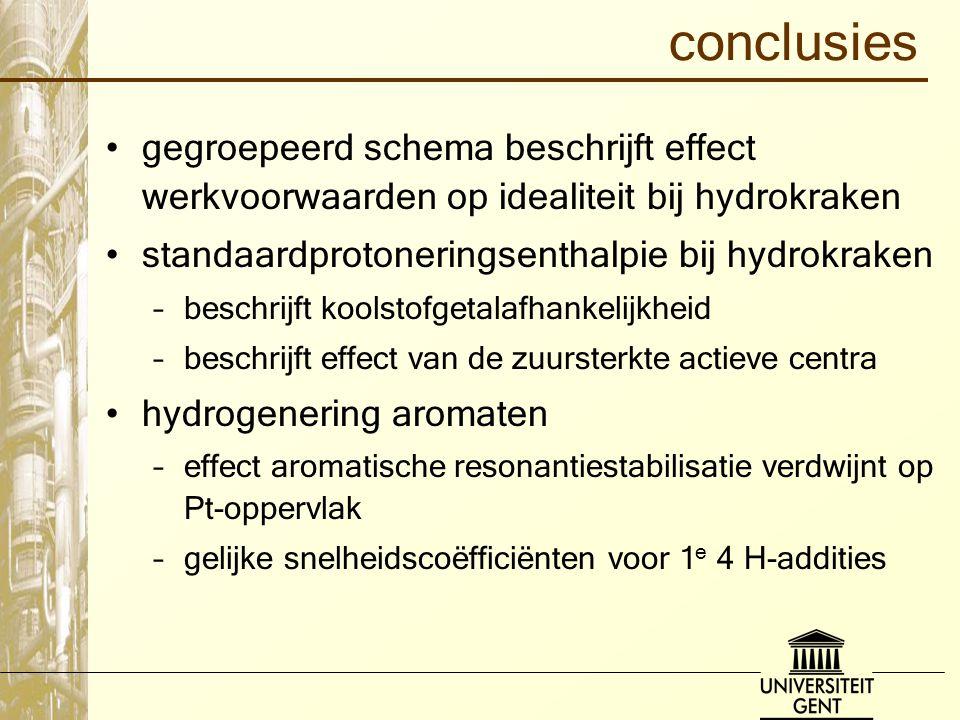 conclusies gegroepeerd schema beschrijft effect werkvoorwaarden op idealiteit bij hydrokraken standaardprotoneringsenthalpie bij hydrokraken –beschrij