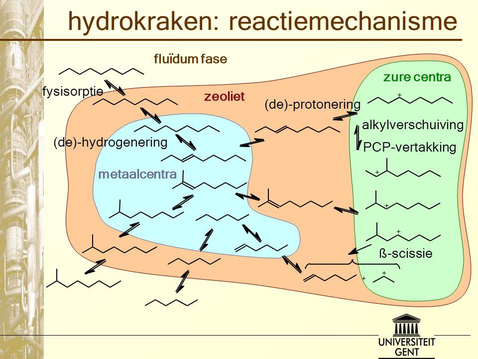 hydrokraken: reactiemechanisme fluïdum fase fysisorptie (de)-hydrogenering (de)-protonering alkylverschuiving PCP-vertakking ß-scissie zeoliet metaalc