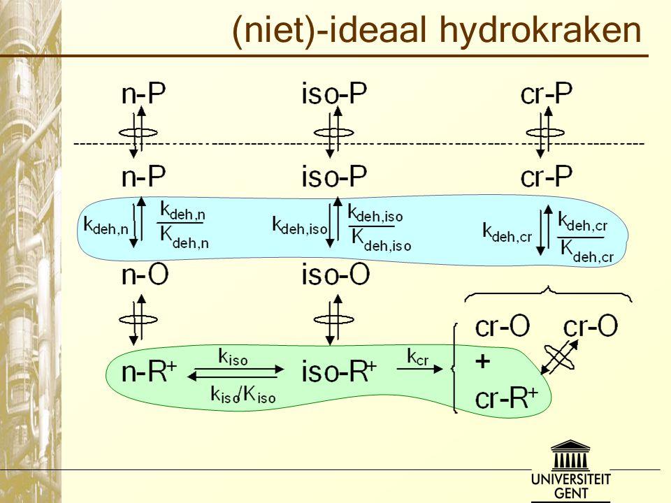 modelveronderstellingen Competitieve H 2 and tolueen chemisorptie (E) 1 e & 2 e H-additie zijn niet snelheidsbepalend (K) 5 e & 6 e H-additie zijn bij quasi-evenwicht (L) reactantchemisorptie bij quasi-evenwicht productdesorptie snel en irreversibel gelijke snelheidscoëfficiënten voor 1 e t.e.m.