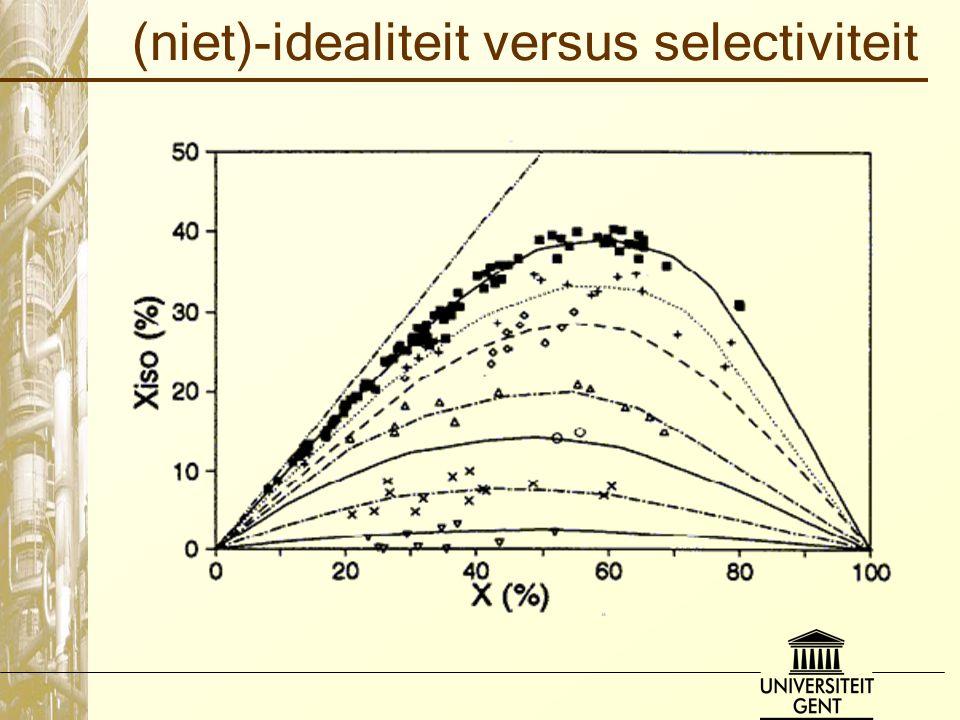 (niet)-idealiteit versus selectiviteit
